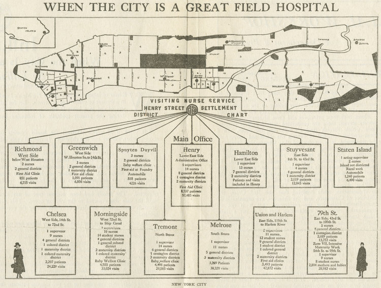 District chart of Manhattan mapping the location of various clinics and detailing the amount of staff, patients, and visitors at each