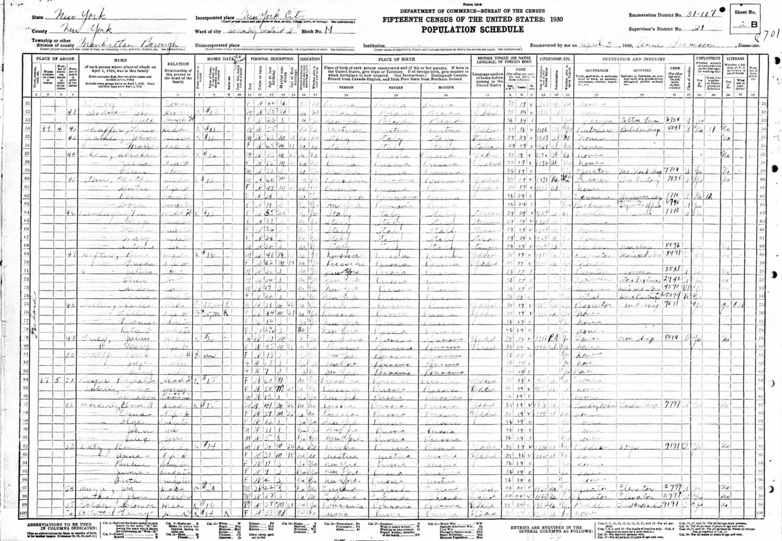 1930 census of Manhattan with multiple rows of names and demographics written in script