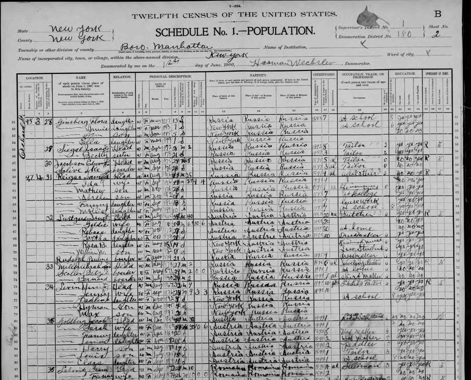 Scan of the 1900 census of Manhattan with rows of resident names and other information written in script