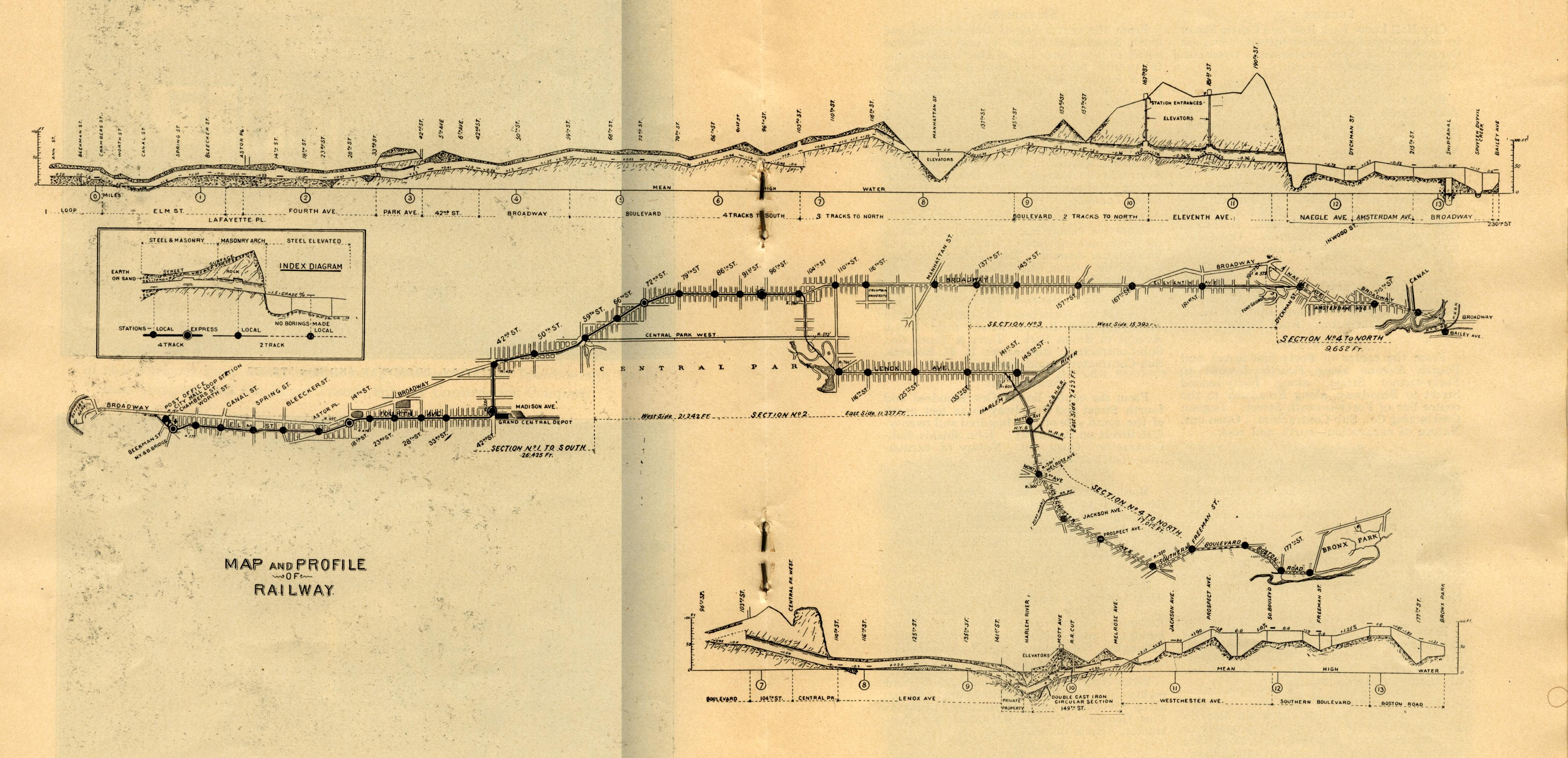 Map Of New York City Subway System.On This Day 1904 First Underground Subway Tenement Museum